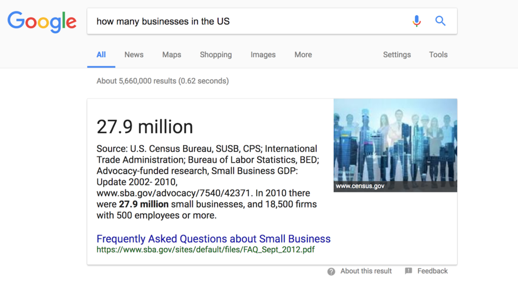 US Businesses Census